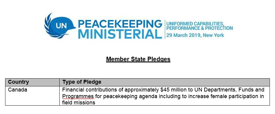 Canada Pledge PkgMinisterial NYC 29Mar2019