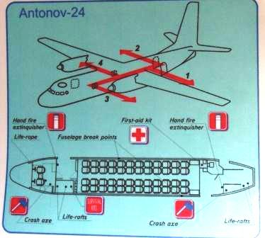 Emergency exits on the Antonov-24, which I did not have to use (fortunately)